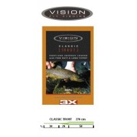 Подлески VISION Classic Trout VCL 1X